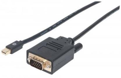 Imagen de IC - CABLE ADAPTADOR CONVERTIDOR MINI DISPLAYPORT A VGA 1.8M M-M